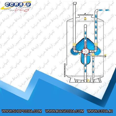 سختی گیر رزینی چگونه سختی آب را کاهش می دهد؟