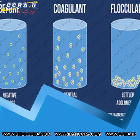 کاربرد سولفات آلومینیوم در تصفیه آب