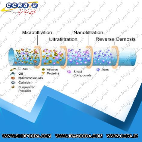 تصفیه آب به روش میکروفیلتراسیون