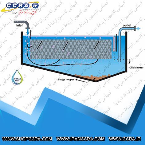 انواعی از دستگاه های چربی گیر تصفیه آب صنعتی
