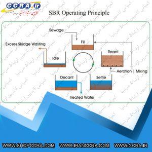 فرآیند تصفیه فاضلاب به روش راکتور ناپیوسته متوالی (SBR)