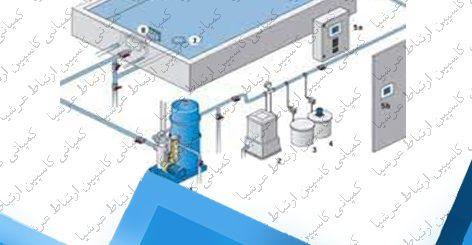مراحل تصفیه آب استخر